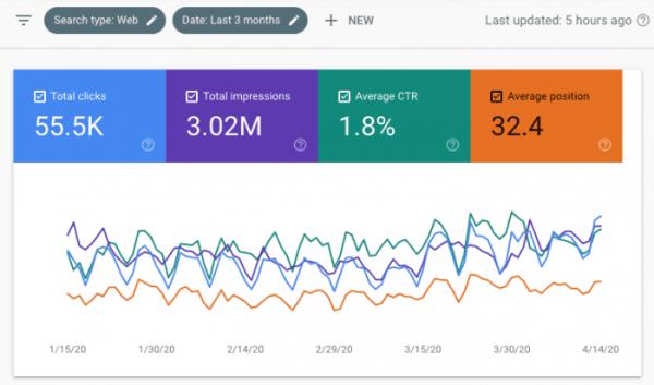 monitoring-website-traffic